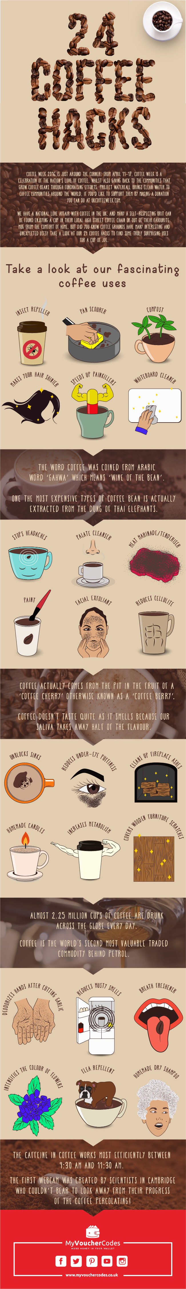 Coffee Hacks infographic