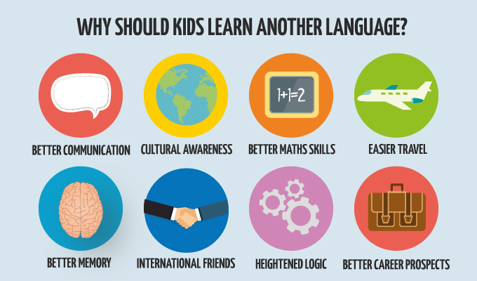 Why should kids learn another language