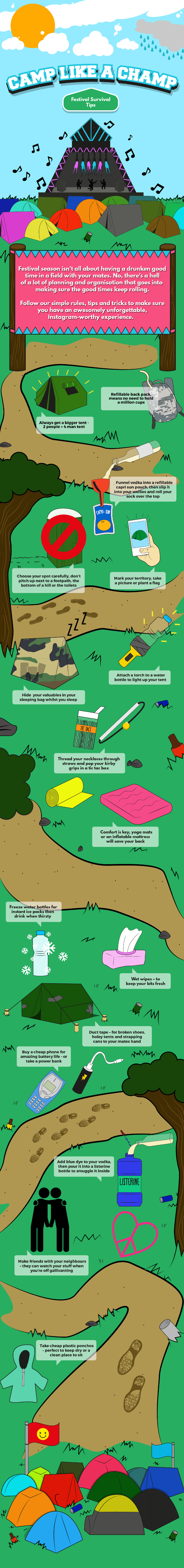 Festival Camping Survival Tips