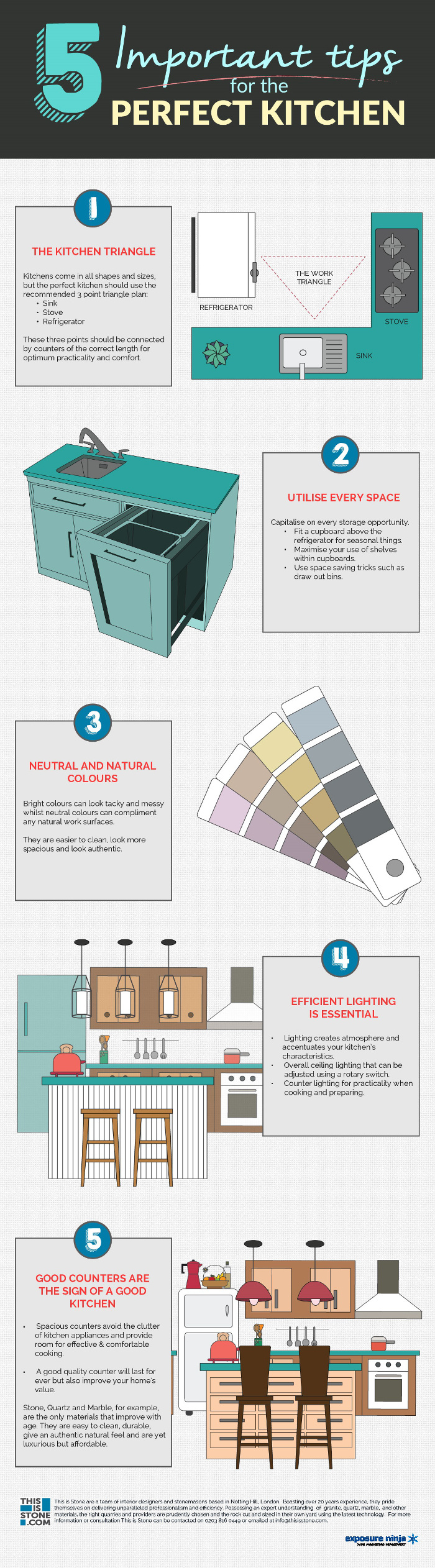 5 Important Tips For The Kitchen Infographic