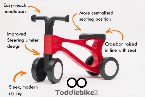 toddlebike2-infographic-500x334